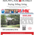 Showcase of Homes: June 2016